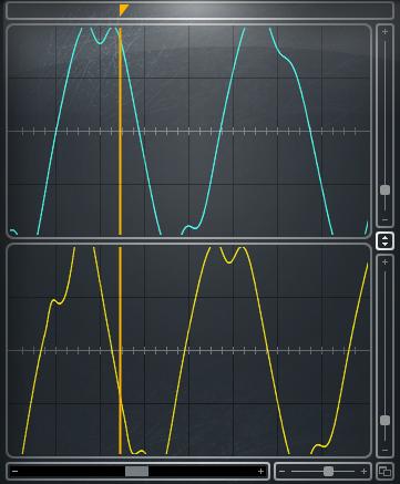 Ein Musiksignal, linker und rechter Kanal sind nicht in Phase.